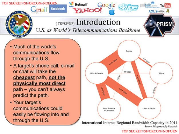 NSA Prism Slide Original | Presentation Design