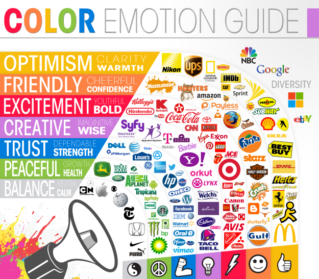 Color Emotion Guide | The Logo Company